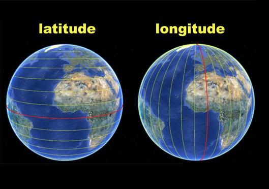Diferencia entre Latitud y Longitud