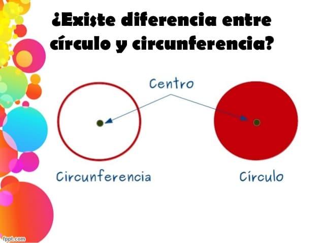 Diferencia entre c rculo y circunferencia for Diferencia entre yeso y escayola
