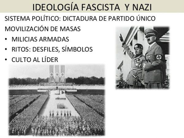 Resultado de imagen para NARCISISMO NAZI